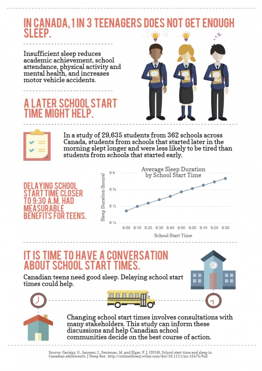 _infographic-gariepy